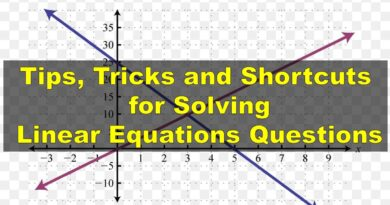 LINEAR EQUATIONS : Tips, Tricks and Shortcuts for Solving  Questions